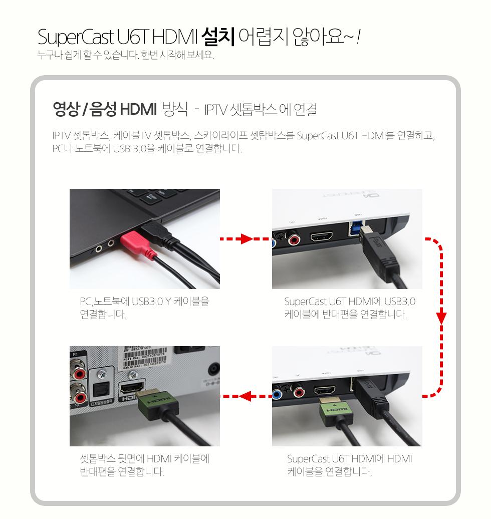 SuperCastU6THDMI_2x980_01.jpg