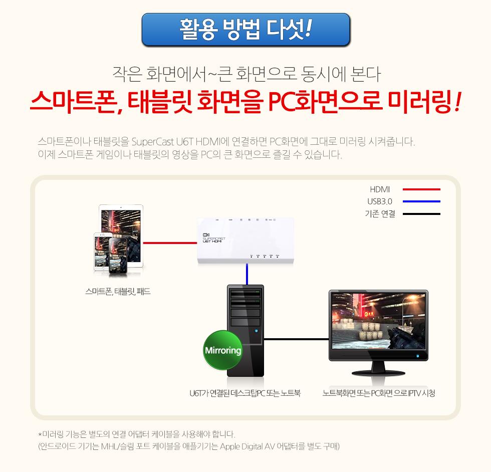 SuperCastU6THDMI_3x980_05.jpg