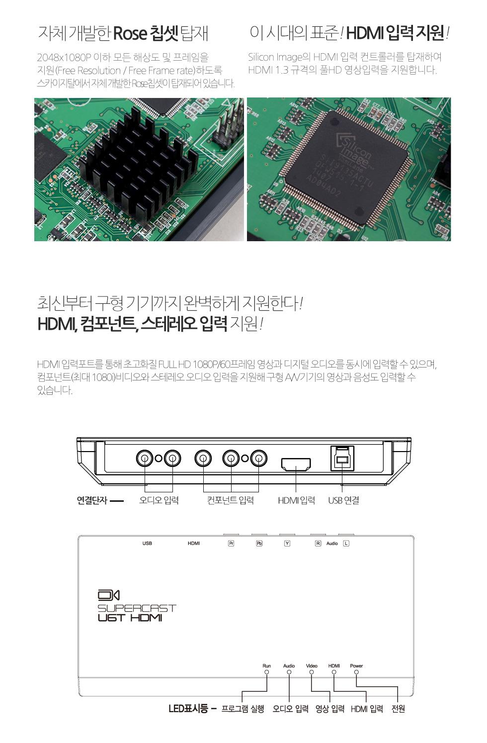 SuperCastU6THDMI_5x980_01.jpg